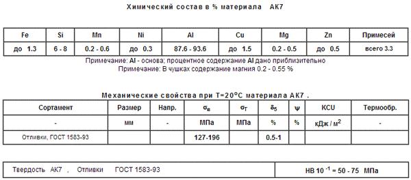 химический состав термоусадочной пленки